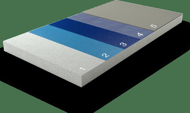 OS8 Lösmittelfreies System