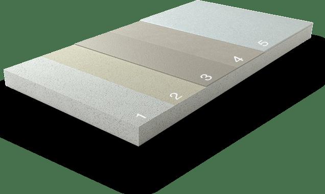 OS8 Schnelles System